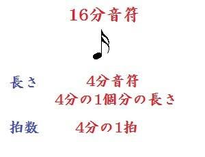 16分音符.jpg