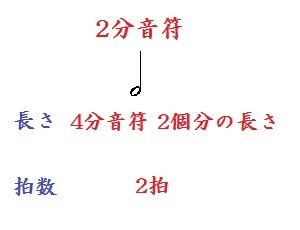 2分音符.jpg