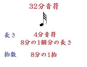 32分音符.jpg