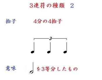 3連符の種類 2.jpg