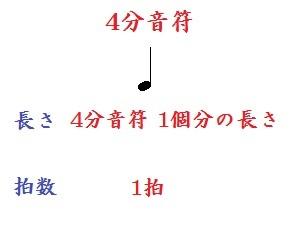 4分音符.jpg
