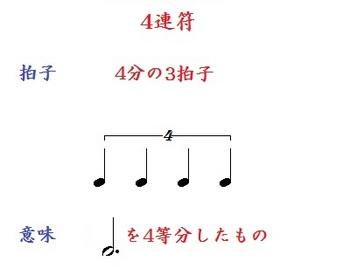 4連符.jpg