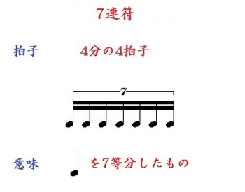 7連符.jpg