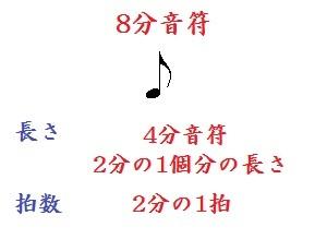 8分音符.jpg