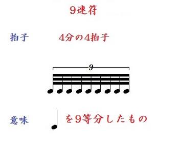 9連符.jpg