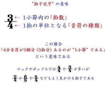 """""""拍子記号"""" の意味.jpg"""