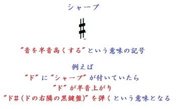 シャープ.jpg