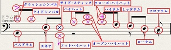 ドラム譜 読み方.jpg