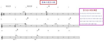 楽曲の進行の例.jpg