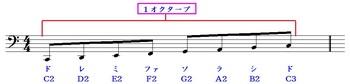 楽譜 基本的な読み方 「へ音記号」.jpg