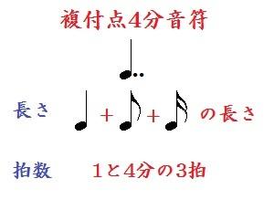 複付点4分音符.jpg